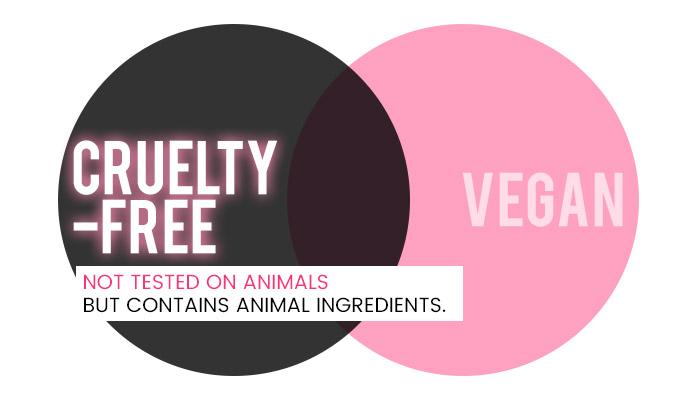 cruelty-free-but-not-vegan-3